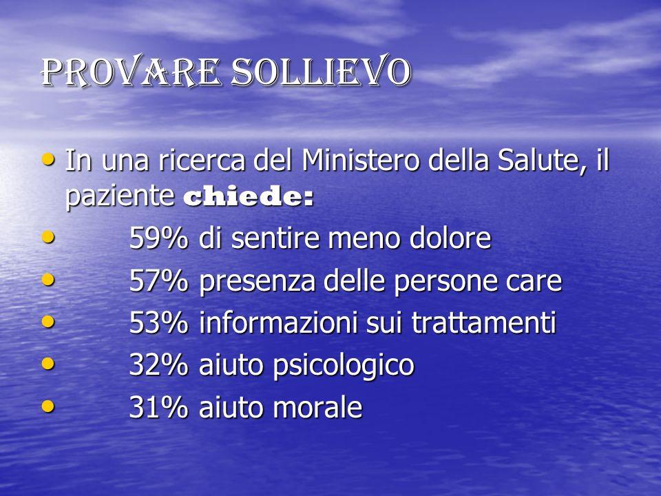Provare sollievo In una ricerca del Ministero della Salute, il paziente chiede: In una ricerca del Ministero della Salute, il paziente chiede: 59% di