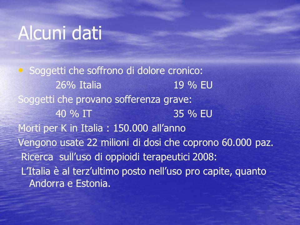Alcuni dati Soggetti che soffrono di dolore cronico: 26% Italia 19 % EU Soggetti che provano sofferenza grave: 40 % IT 35 % EU Morti per K in Italia :