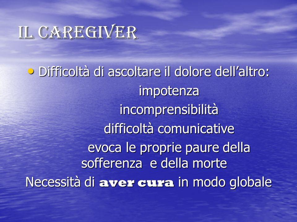 Il Caregiver Difficoltà di ascoltare il dolore dellaltro: Difficoltà di ascoltare il dolore dellaltro: impotenza impotenza incomprensibilità incompren