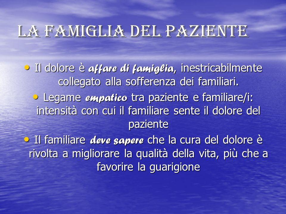 La famiglia del paziente Il dolore è affare di famiglia, inestricabilmente collegato alla sofferenza dei familiari. Il dolore è affare di famiglia, in