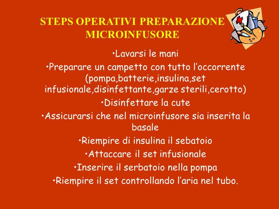 STEPS OPERATIVI PREPARAZIONE MICROINFUSORE Lavarsi le mani Preparare un campetto con tutto loccorrente (pompa,batterie,insulina,set infusionale,disinf