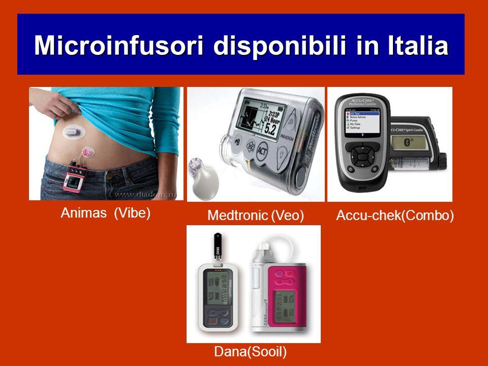 Microinfusori disponibili in Italia Animas (Vibe) Medtronic (Veo)Accu-chek(Combo) Dana(Sooil)