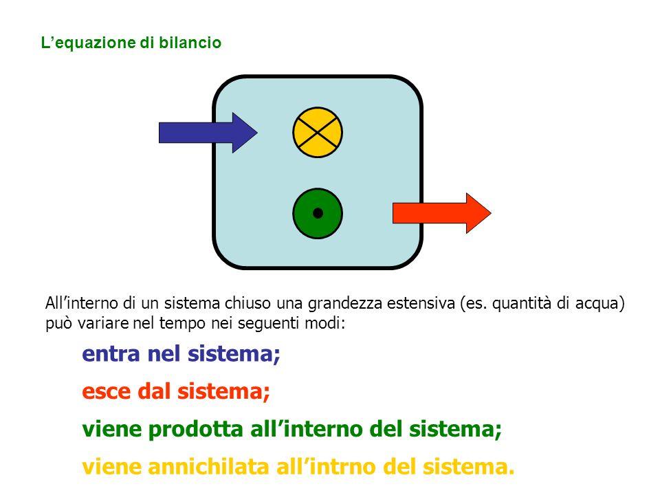 Lequazione di bilancio Allinterno di un sistema chiuso una grandezza estensiva (es. quantità di acqua) può variare nel tempo nei seguenti modi: entra