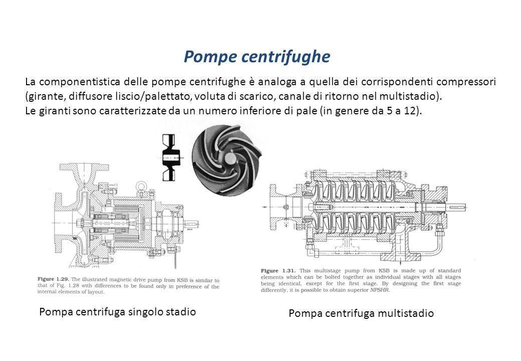 Pompe centrifughe La componentistica delle pompe centrifughe è analoga a quella dei corrispondenti compressori (girante, diffusore liscio/palettato, voluta di scarico, canale di ritorno nel multistadio).