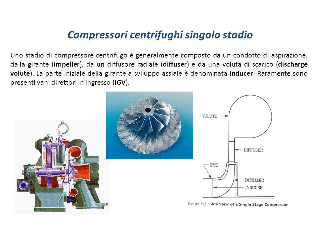 Compressori centrifughi singolo stadio Uno stadio di compressore centrifugo è generalmente composto da un condotto di aspirazione, dalla girante (impeller), da un diffusore radiale (diffuser) e da una voluta di scarico (discharge volute).