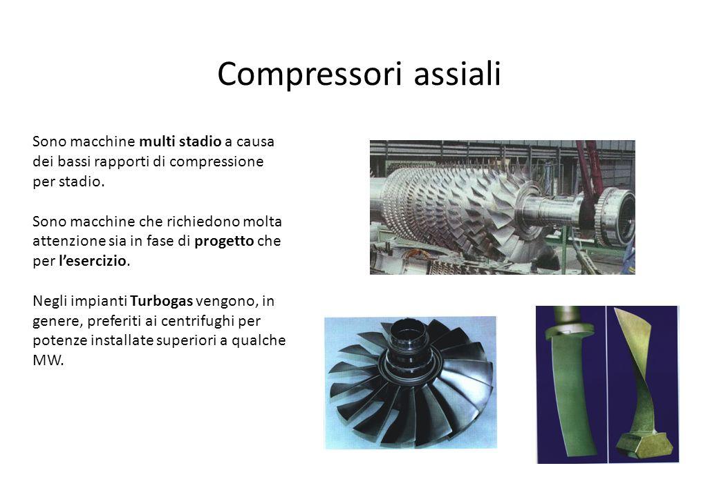 Pressione: fino a 1.600 bar Portata: fino a 72 m3/h Pompe Alternative