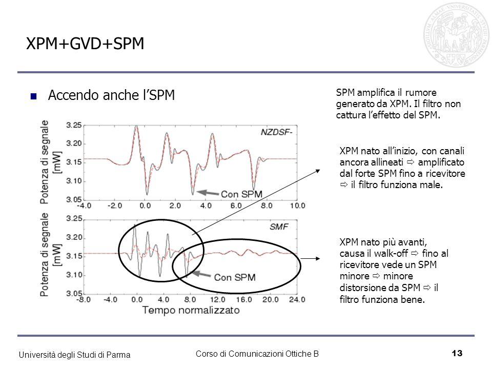 Università degli Studi di Parma Corso di Comunicazioni Ottiche B13 XPM+GVD+SPM Accendo anche lSPM SPM amplifica il rumore generato da XPM. Il filtro n