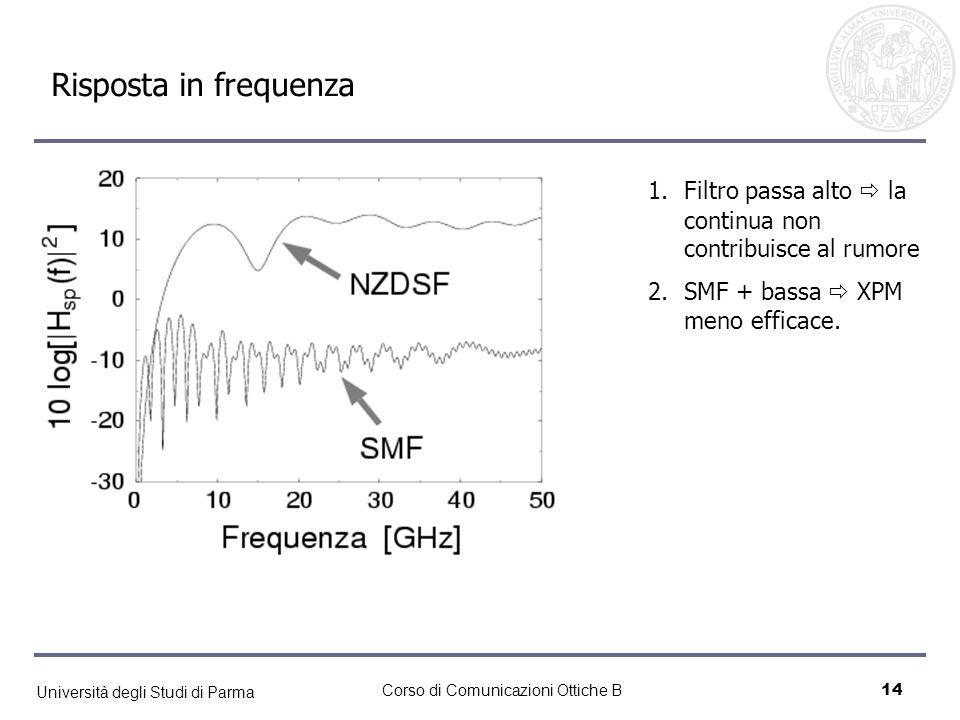 Università degli Studi di Parma Corso di Comunicazioni Ottiche B15 Stima prestazioni Varianza di XPM al campionatore (piccoli segnali): S p (0,ω) densità spettrale di potenza del segnale di pompa.