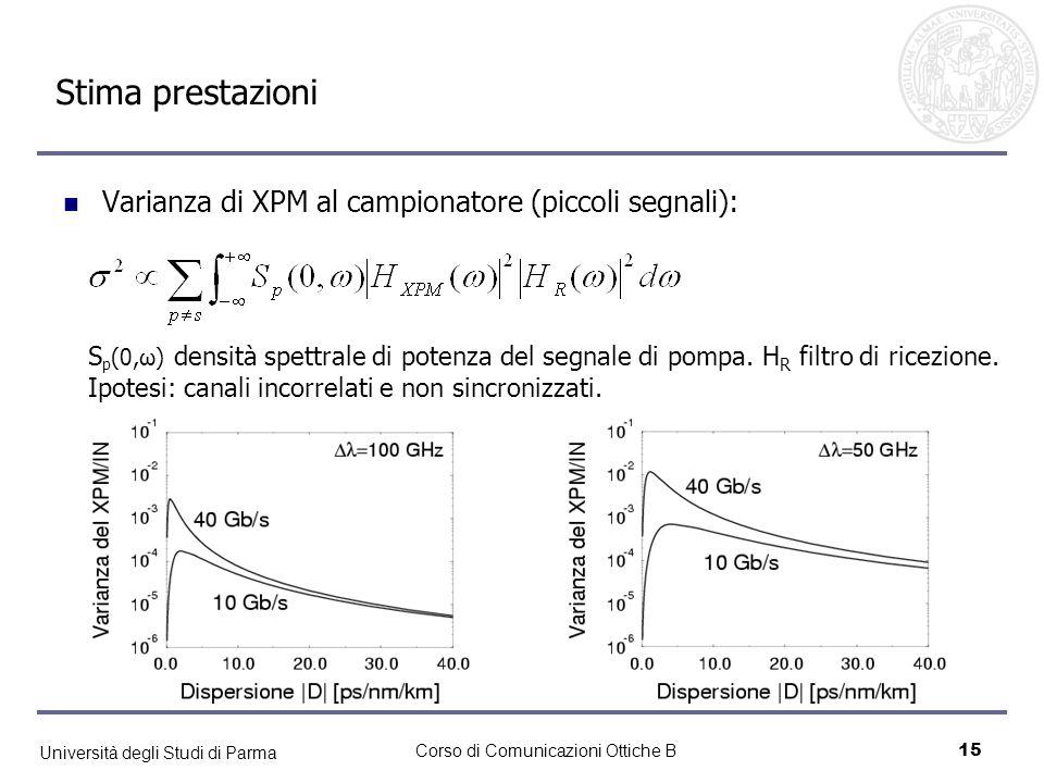 Università degli Studi di Parma Corso di Comunicazioni Ottiche B15 Stima prestazioni Varianza di XPM al campionatore (piccoli segnali): S p (0,ω) dens