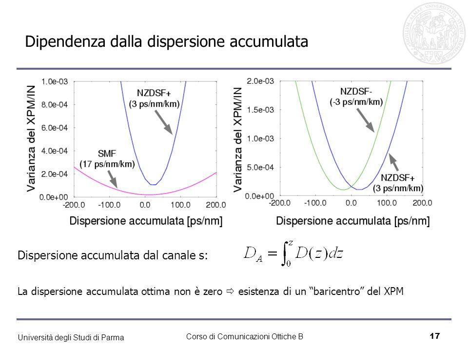 Università degli Studi di Parma Corso di Comunicazioni Ottiche B17 Dipendenza dalla dispersione accumulata La dispersione accumulata ottima non è zero