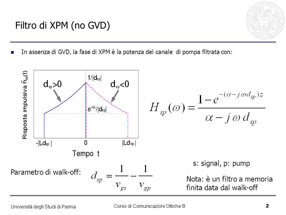 Università degli Studi di Parma Corso di Comunicazioni Ottiche B2 Filtro di XPM (no GVD) In assenza di GVD, la fase di XPM è la potenza del canale di