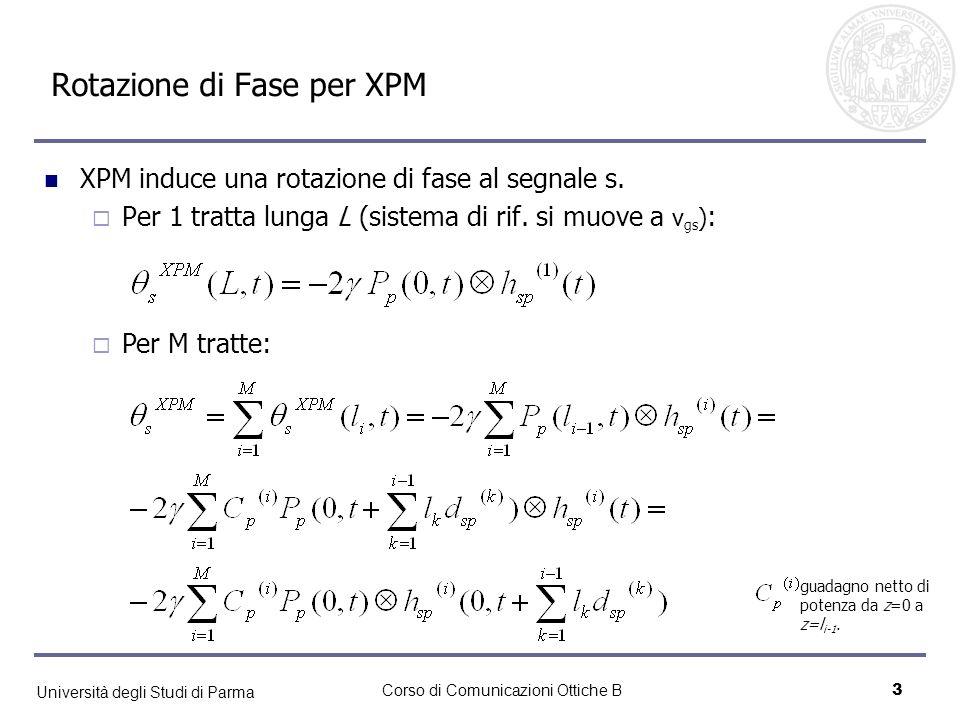 Università degli Studi di Parma Corso di Comunicazioni Ottiche B4 Tratte non compensate Nel caso di tratte tutte uguali di lunghezza L, con recupero totale della potenza dopo ogni tratta: Nota: Lestensione temporale aumenta linearmente con M.