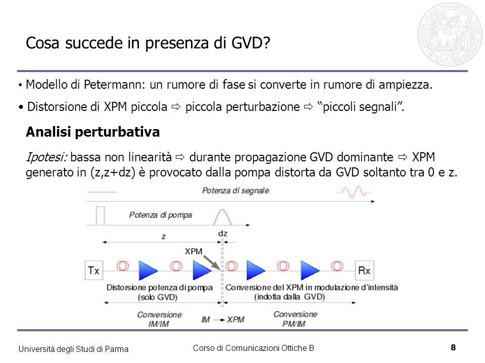 Università degli Studi di Parma Corso di Comunicazioni Ottiche B9 Modello del XPM con GVD (singola tratta) 2) Tale P p genera una rotazione di XPM infinitesima alla coordinata z: 3) Tale fase infinitesima si trasforma in distorsione di ampiezza in uscita (PM/IM): 1) Approx.: P p (z,ω) distorta da sola GVD alla coord.