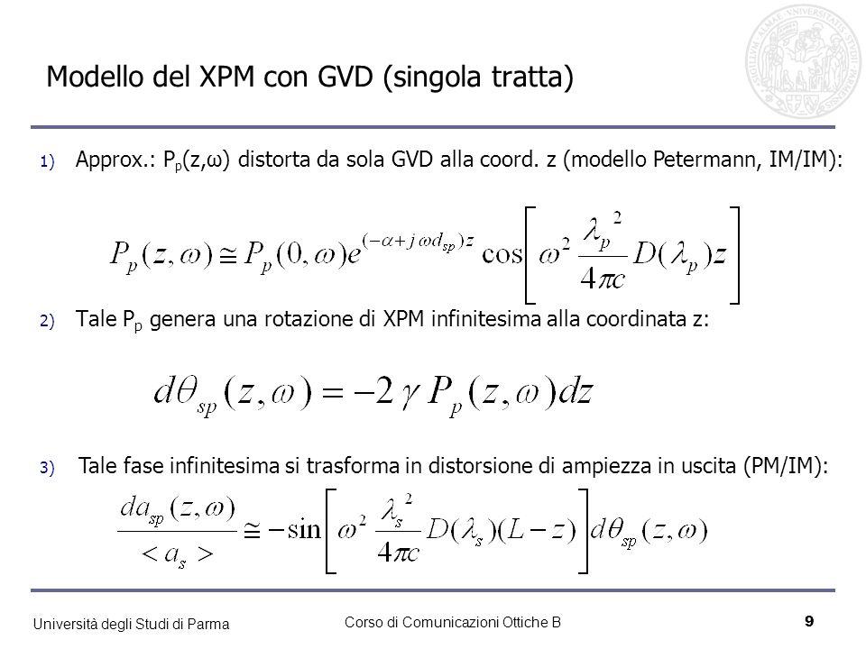 Università degli Studi di Parma Corso di Comunicazioni Ottiche B9 Modello del XPM con GVD (singola tratta) 2) Tale P p genera una rotazione di XPM inf