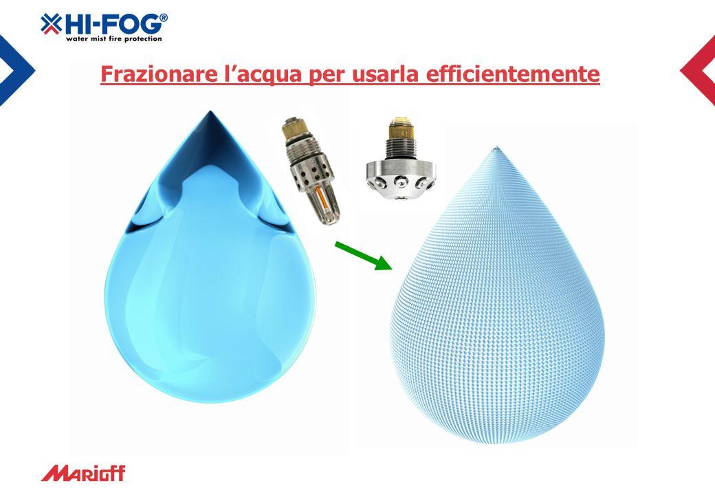 Il meccanismo di estinzione Sistemi Water Mist Meccanismo più complesso Raffreddamento della fiamma Riduzione dellossigeno (inertizzazione locale) Assorbimento del calore radiante