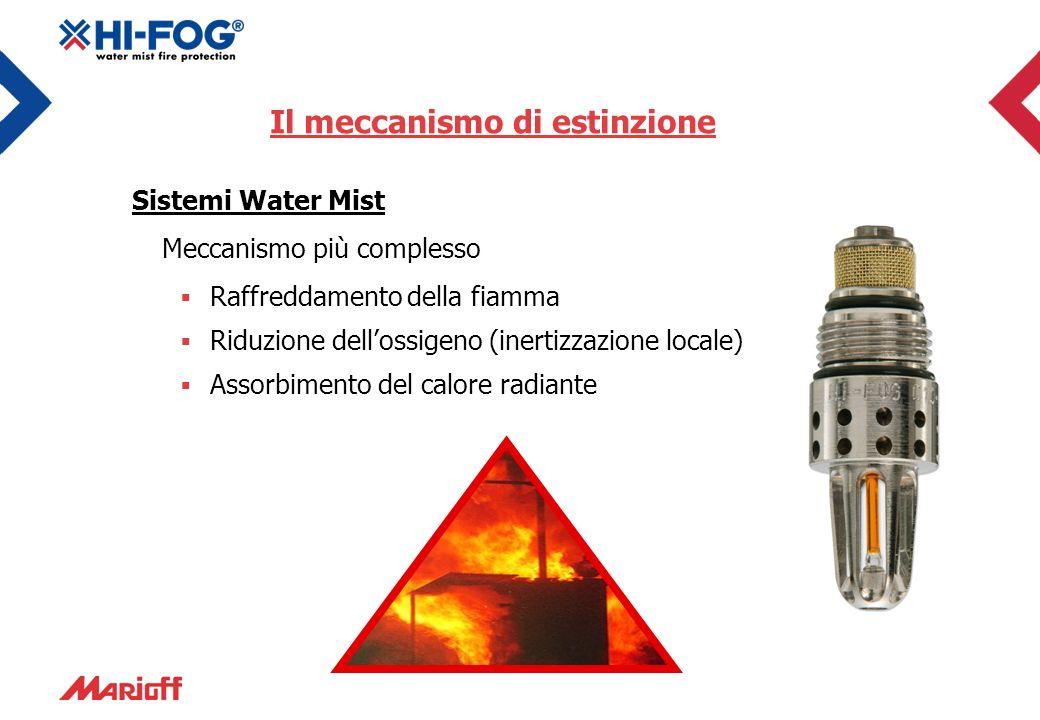 Il meccanismo di estinzione Sistemi Water Mist Meccanismo più complesso Raffreddamento della fiamma Riduzione dellossigeno (inertizzazione locale) Ass
