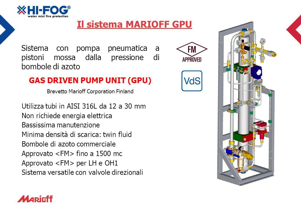 Il sistema MARIOFF GPU Utilizza tubi in AISI 316L da 12 a 30 mm Non richiede energia elettrica Bassissima manutenzione Minima densità di scarica: twin