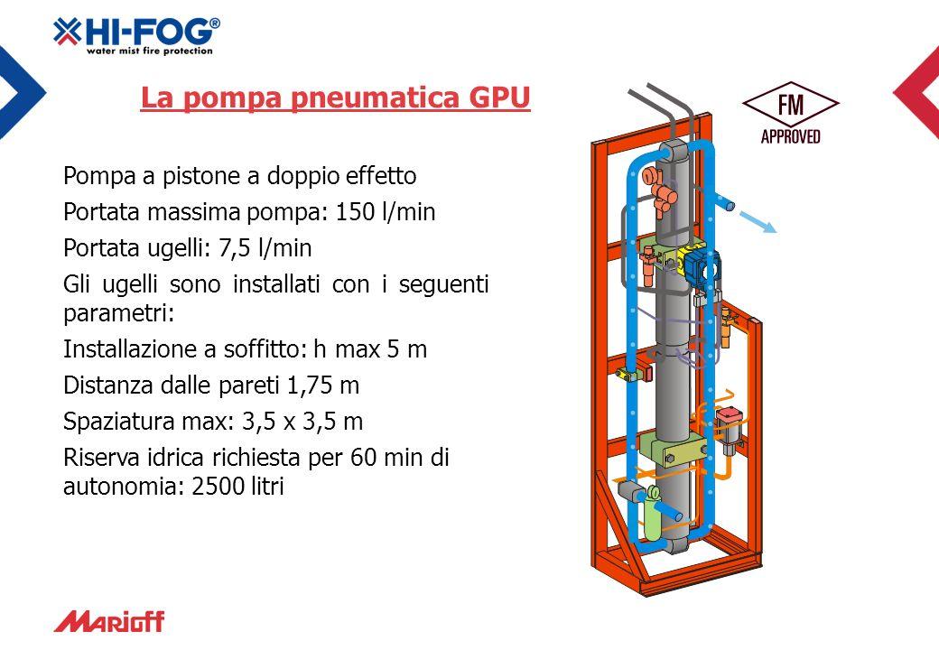 La pompa pneumatica GPU Pompa a pistone a doppio effetto Portata massima pompa: 150 l/min Portata ugelli: 7,5 l/min Gli ugelli sono installati con i s