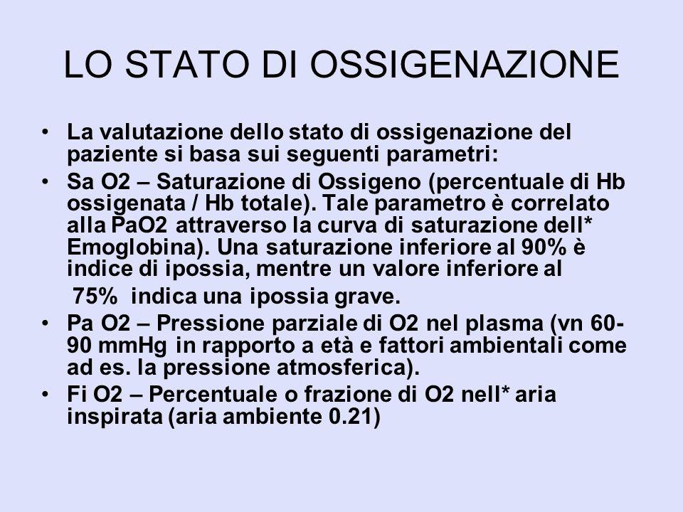VALUTAZIONE DELLO STATO DI OSSIGENAZIONE SOTTO INALAZIONE DI O2 Quando un paziente respira ossigeno a varie concentrazioni, la valutazione dello stato di ossigenazione non può basarsi sui valori assoluti di O2, ma essi devono essere rapportati alla Fi O2 (frazione di O2 nella miscela gassosa inspirata).