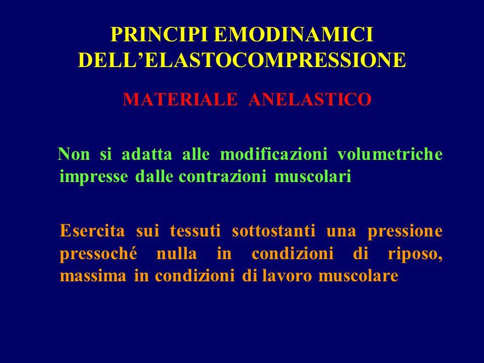 PRINCIPI EMODINAMICI DELLELASTOCOMPRESSIONE MATERIALE ANELASTICO Non si adatta alle modificazioni volumetriche impresse dalle contrazioni muscolari Esercita sui tessuti sottostanti una pressione pressoché nulla in condizioni di riposo, massima in condizioni di lavoro muscolare