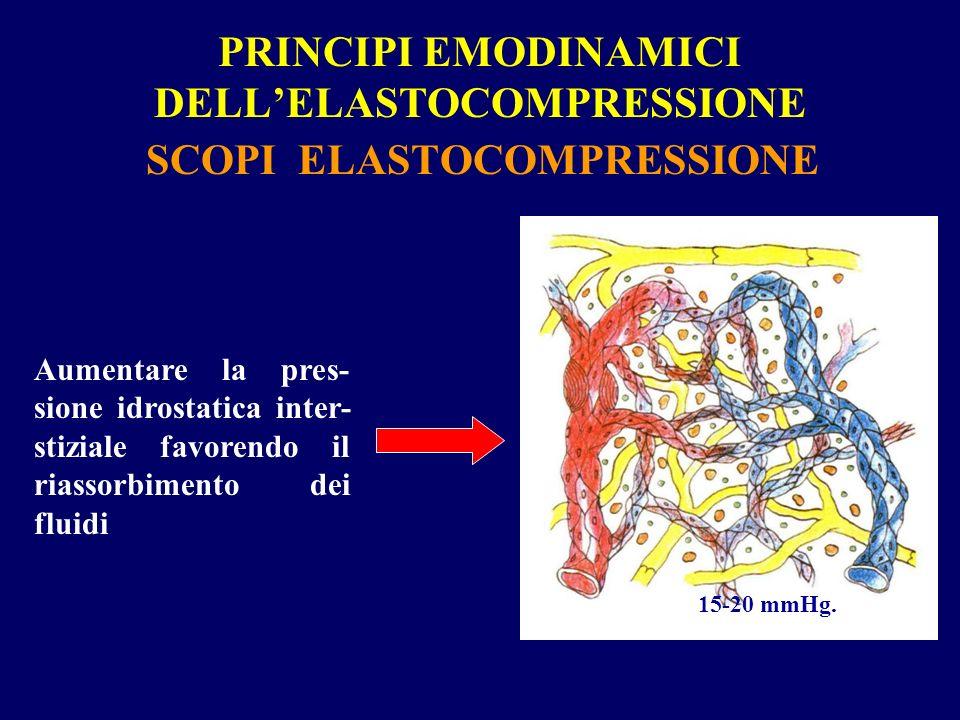 PRINCIPI EMODINAMICI DELLELASTOCOMPRESSIONE SCOPI ELASTOCOMPRESSIONE Aumentare la pres- sione idrostatica inter- stiziale favorendo il riassorbimento dei fluidi 15-20 mmHg.