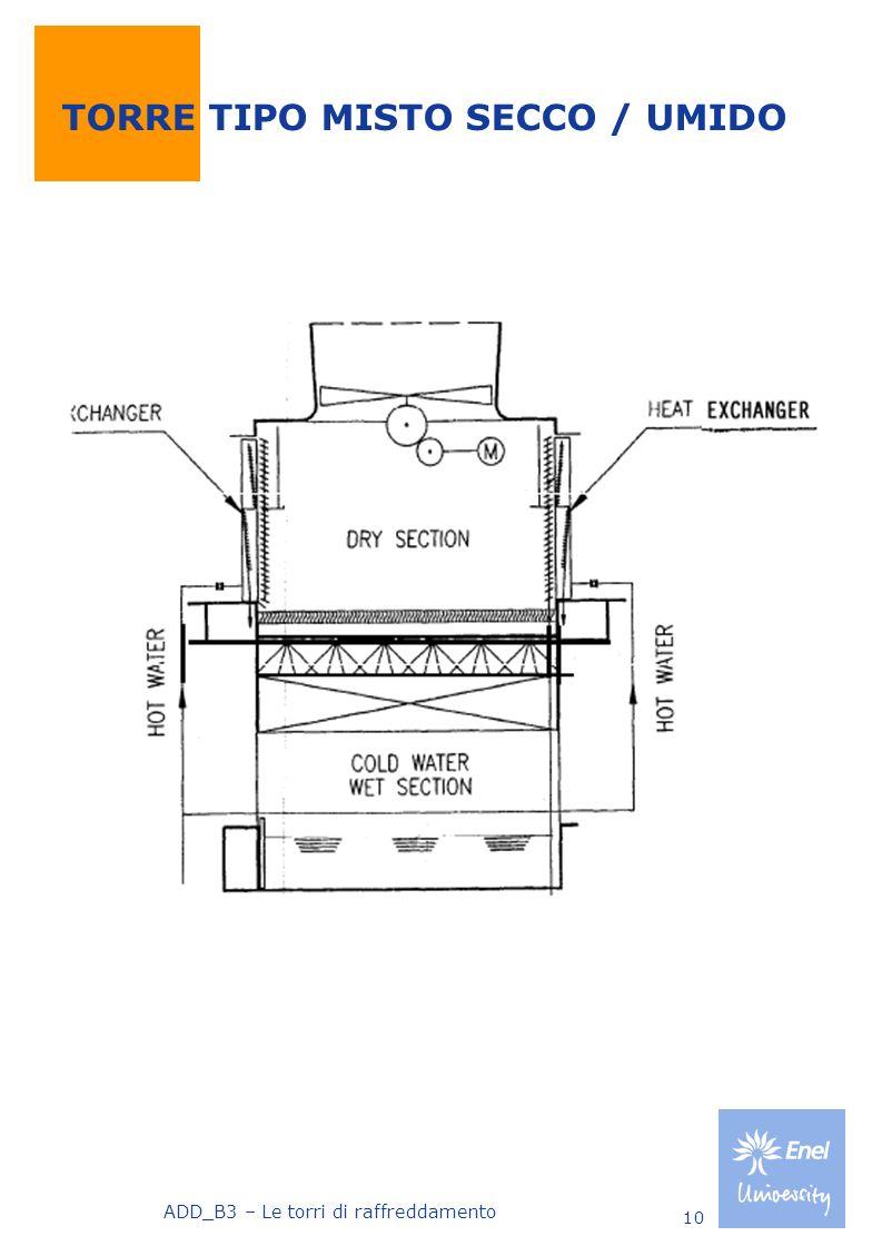 ADD_B3 – Le torri di raffreddamento 10 TORRE TIPO MISTO SECCO / UMIDO