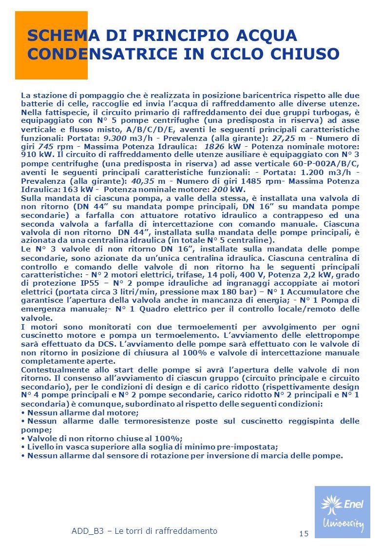 ADD_B3 – Le torri di raffreddamento 15 SCHEMA DI PRINCIPIO ACQUA CONDENSATRICE IN CICLO CHIUSO La stazione di pompaggio che è realizzata in posizione