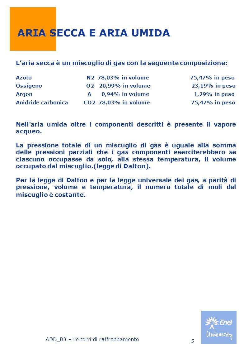 ADD_B3 – Le torri di raffreddamento 5 ARIA SECCA E ARIA UMIDA Laria secca è un miscuglio di gas con la seguente composizione: Azoto N2 78,03% in volum