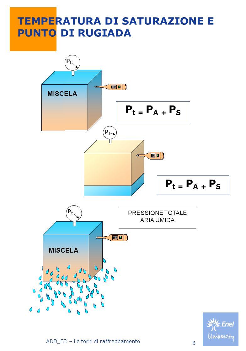ADD_B3 – Le torri di raffreddamento 7 TEMPERATURA DI SATURAZIONE E PUNTO DI RUGIADA La pressione di vapore quando raggiunge lequilibrio con la tensione di vapore relativa a una determinata temperatura si dice pressione di saturazione.