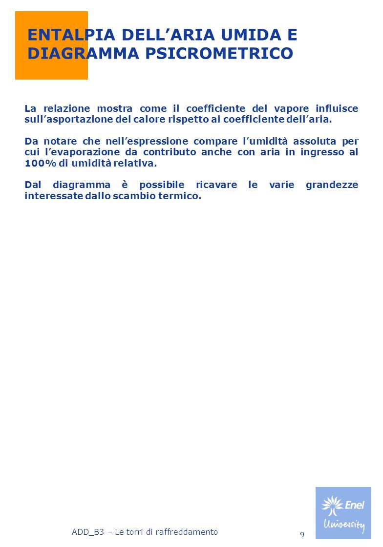 ADD_B3 – Le torri di raffreddamento 9 ENTALPIA DELLARIA UMIDA E DIAGRAMMA PSICROMETRICO La relazione mostra come il coefficiente del vapore influisce