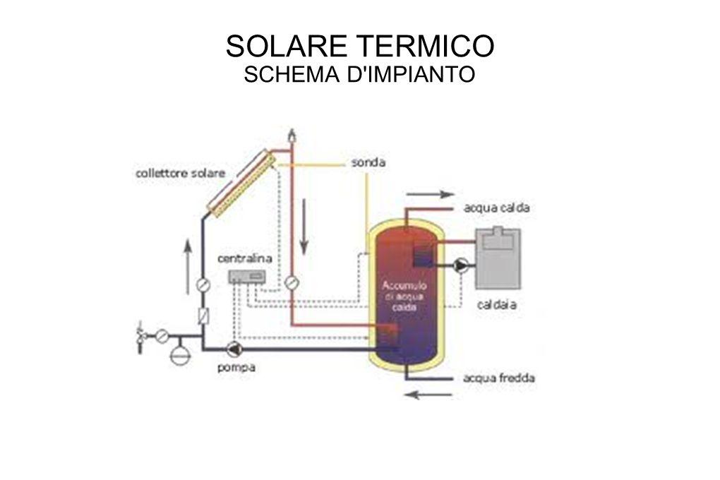 SOLARE TERMICO SCHEMA D'IMPIANTO