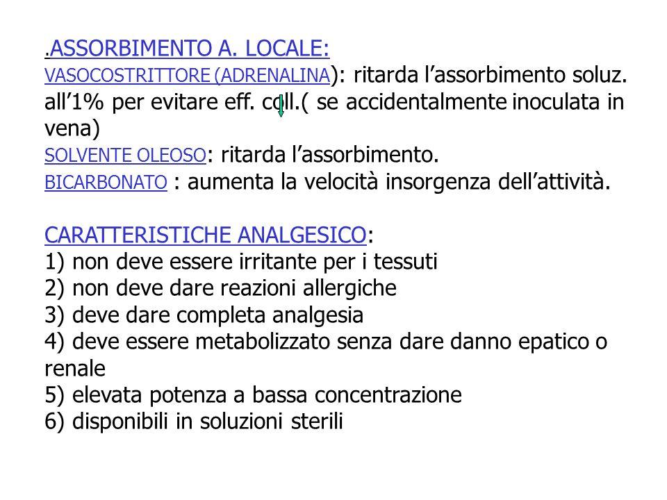 . ASSORBIMENTO A. LOCALE: VASOCOSTRITTORE (ADRENALINA ): ritarda lassorbimento soluz. all1% per evitare eff. coll.( se accidentalmente inoculata in ve