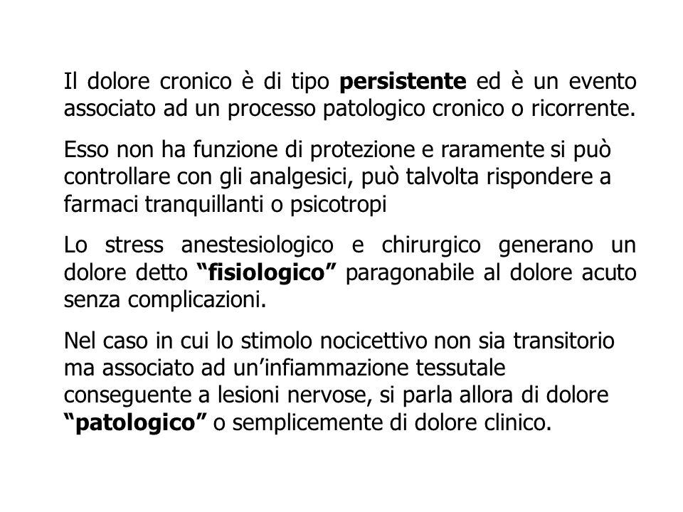 Fattori che influenzano la gravità del dolore post-operatorio -presenza di dolore prima dellintervento -età, specie, razza -intervento chirurgico e sede