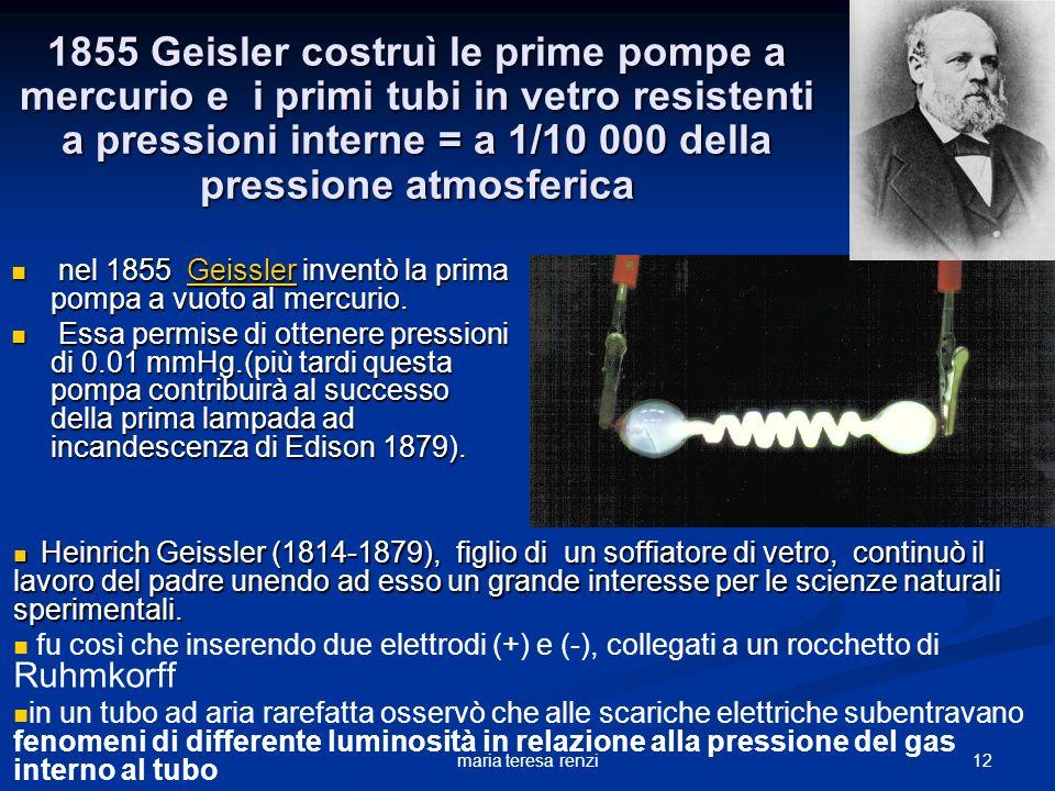 11maria teresa renzi Benjamin Franklin 1700-1790 Nel XVIII secolo Franklin immaginava la materia come una spugna: quando si strofina una bacchetta di