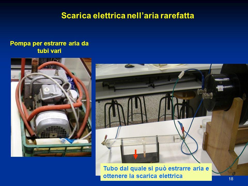 17maria teresa renzi Scarica nellaria a pressione atmosferica normale Interruttore elettrolitico