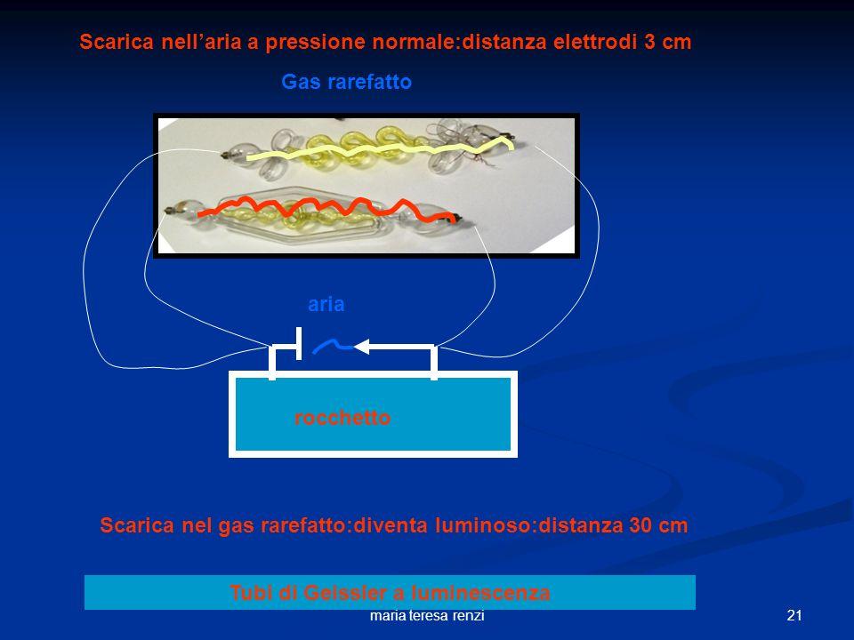 20maria teresa renzi rocchetto Gas rarefatto aria Scarica nellaria a pressione normale:distanza elettrodi 3 cm Scarica nel gas rarefatto:diventa lumin