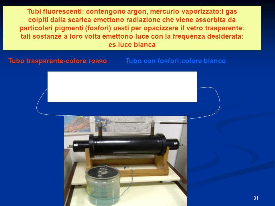 30maria teresa renzi Applicando la stessa tensione a tubi con gas diversi e stessa densità, si osservano colori diversi per ogni gas o vapore contenut