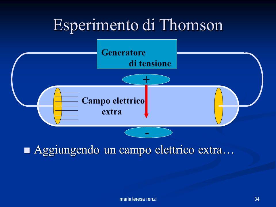 33maria teresa renzi 1897 Thomson chiamò elettroni le particelle del raggio catodico ed elaborò un primo modello atomico contenente cariche elettriche