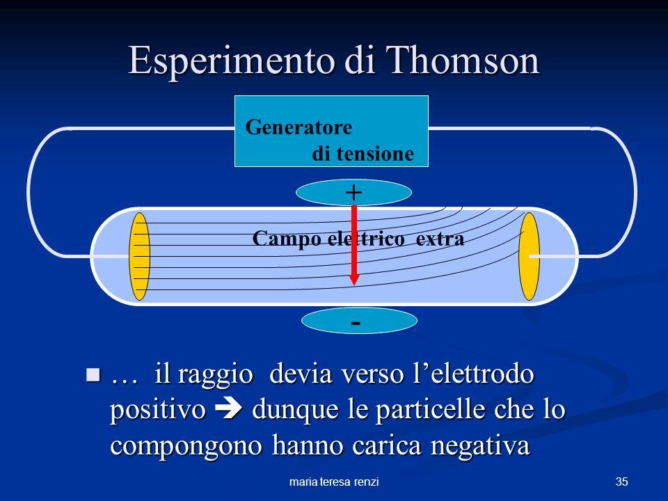 34maria teresa renzi Generatore di tensione Esperimento di Thomson n Aggiungendo un campo elettrico extra… + - Campo elettrico extra