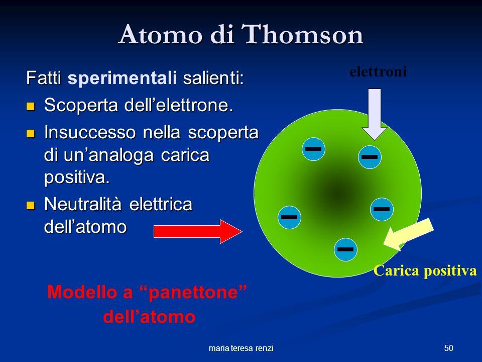 49maria teresa renzi Modello atomico di Thomson