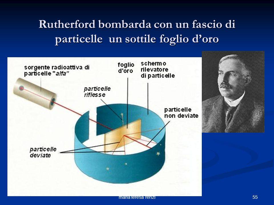 54maria teresa renzi Esperimento di Rutherford Ernest Rutherford fisico inglese. (1910) Ernest Rutherford fisico inglese. (1910) Partì dallassunzione