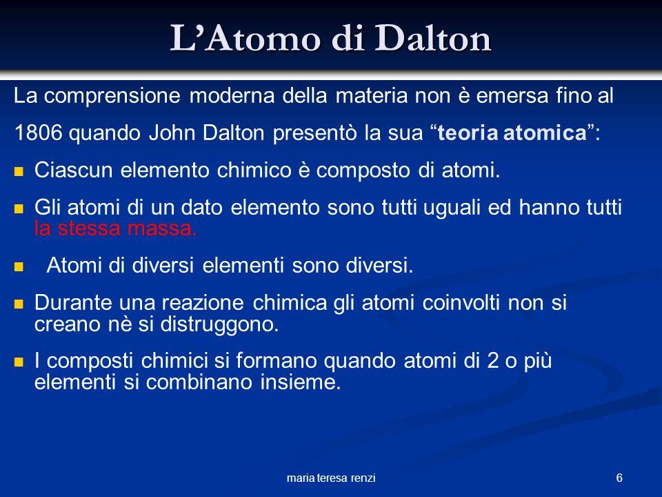 5maria teresa renzi STORIA MODERNA 1789: Legge di Lavoisier ( nasce la chimica moderna) 1794: Legge di Proust 1803: Teoria di Dalton 1854: Scoperta de