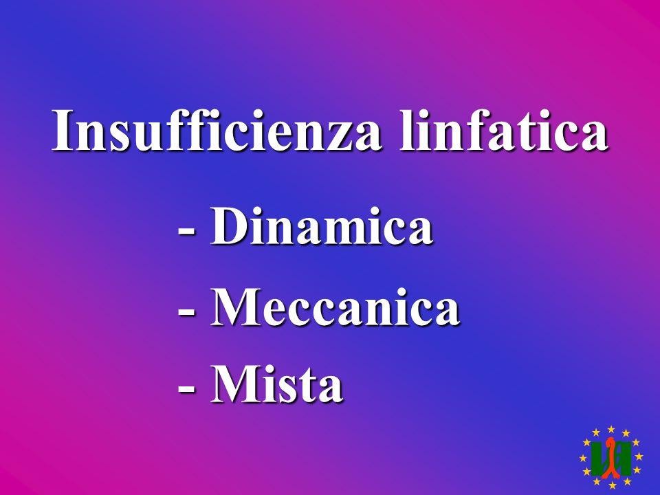 Insufficienza linfatica - Dinamica - Meccanica - Mista