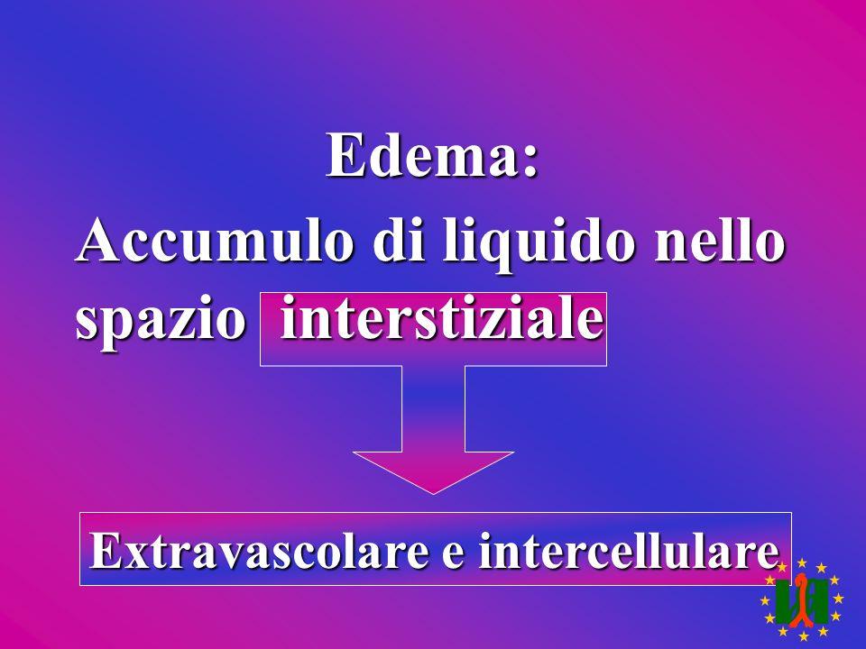 Extravascolare e intercellulare Edema: Accumulo di liquido nello spazio interstiziale
