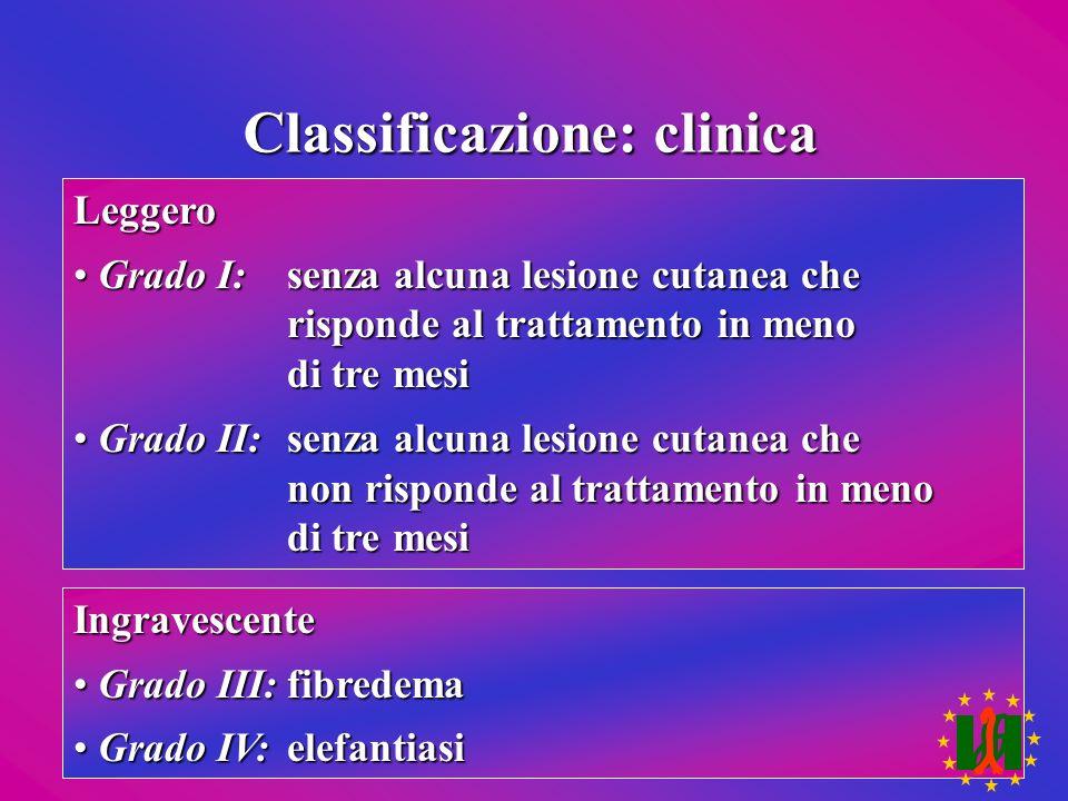 Classificazione: clinica Leggero Grado I:senza alcuna lesione cutanea che Grado I:senza alcuna lesione cutanea che risponde al trattamento in meno di