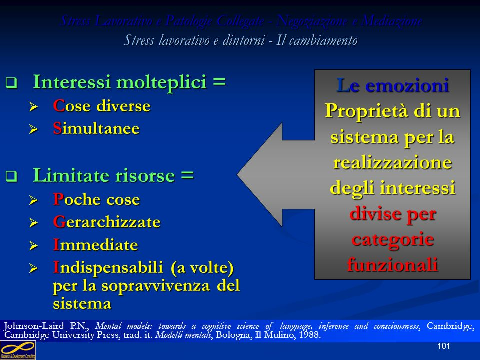 100 Stress Lavorativo e Patologie Collegate - Negoziazione e Mediazione Stress lavorativo e dintorni - Il cambiamento Valutano la rilevanza Valutano l