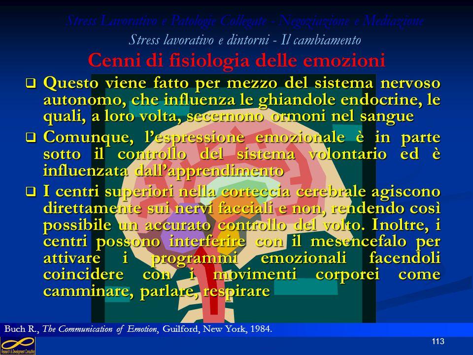 112 Le regioni del sistema limbico controllano laggressività e la paura, il sesso e la socievolezza, il piacere Le regioni del sistema limbico control