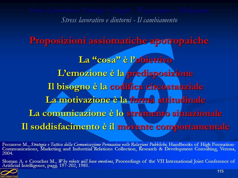 Stress Lavorativo e Patologie Collegate - Negoziazione e Mediazione Stress lavorativo e dintorni - Il cambiamento BISOGNI