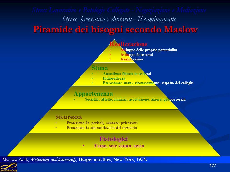 126 Il modello di Maslow: caratteristiche Stabilisce un ordine di priorità tra i diversi bisogni Evidenzia il fatto che un bisogno regolarmente soddis