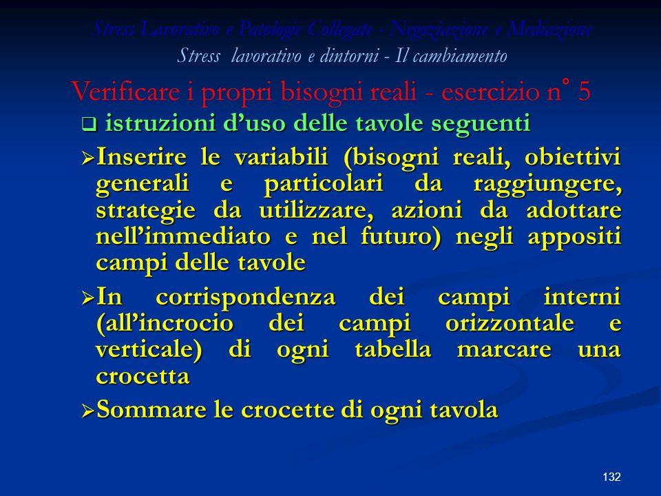 131 Piramide dei bisogni secondo Berne Bisogno di stimolazione (piacere) Bisogno di riconoscimento (carezze) Bisogno di struttura (difesa) Stress Lavo